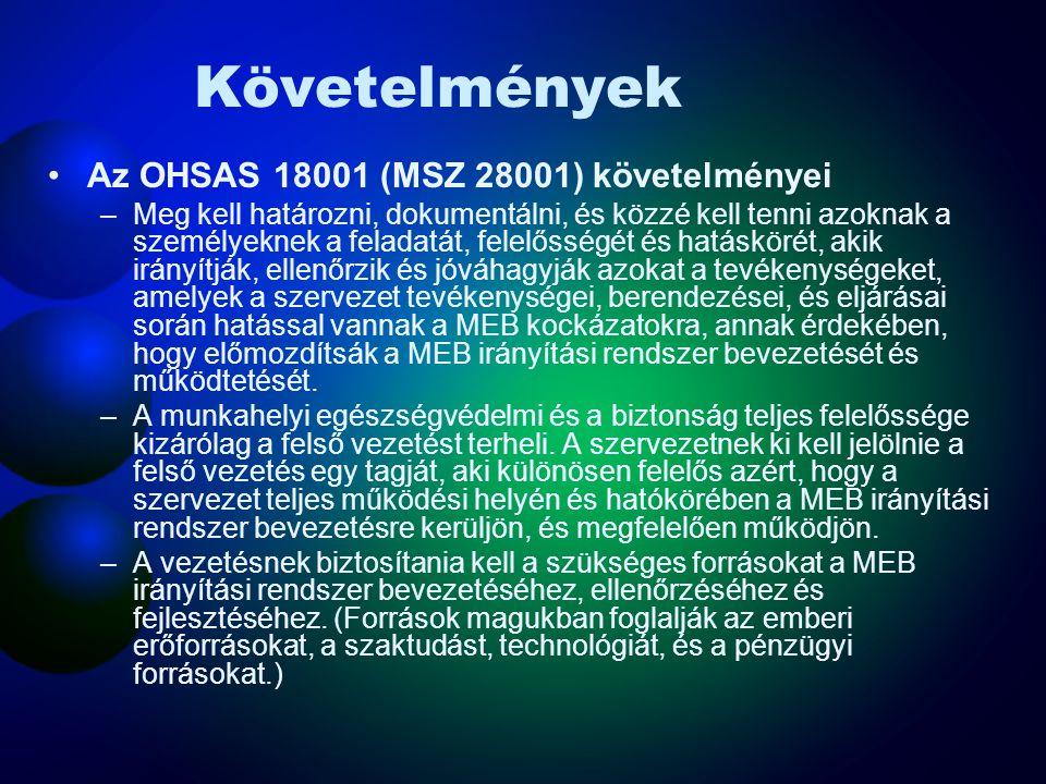 Követelmények Az OHSAS 18001 (MSZ 28001) követelményei