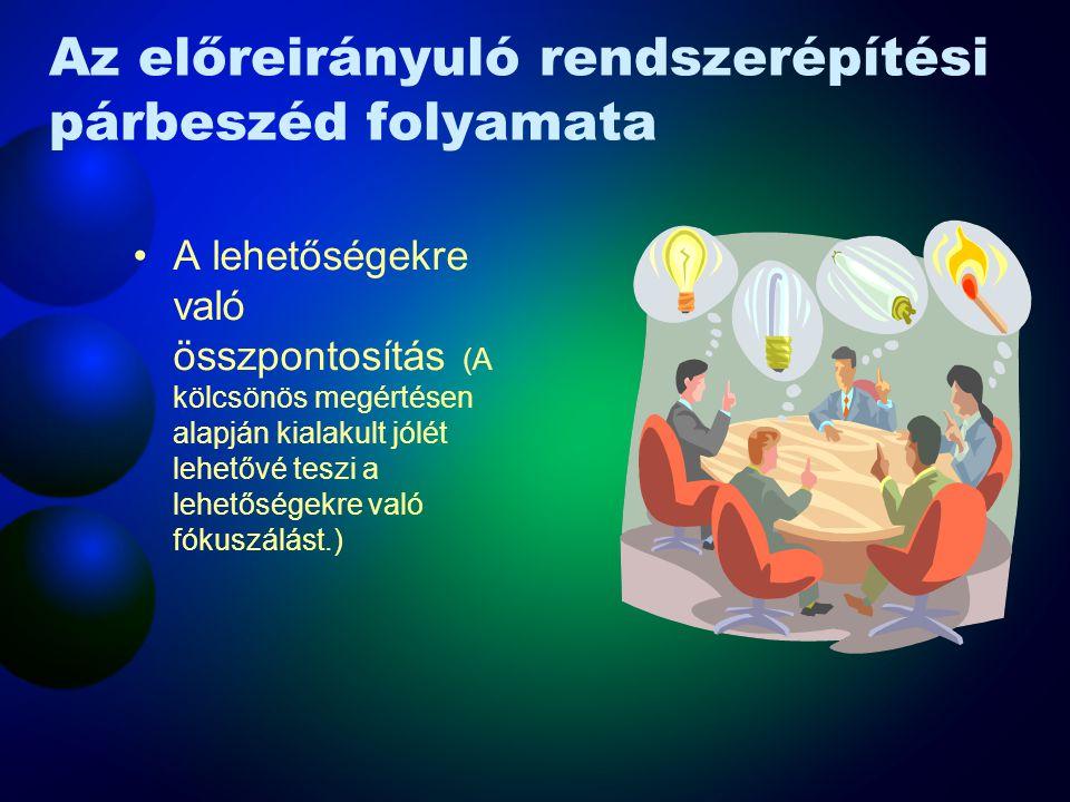 Az előreirányuló rendszerépítési párbeszéd folyamata
