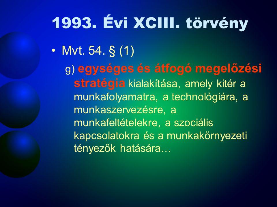 1993. Évi XCIII. törvény Mvt. 54. § (1)