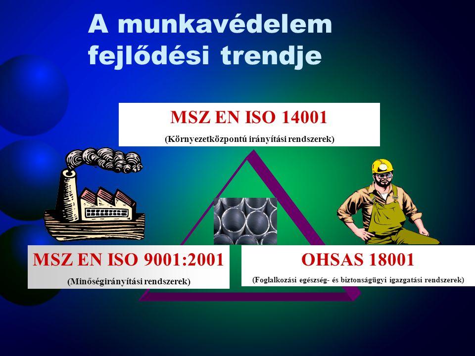 A munkavédelem fejlődési trendje