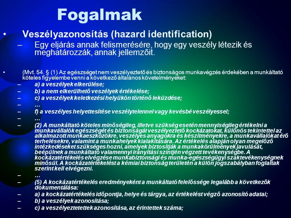 Fogalmak Veszélyazonosítás (hazard identification)