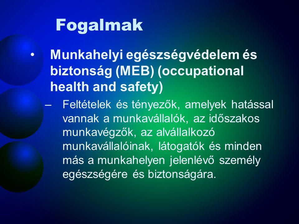 Fogalmak Munkahelyi egészségvédelem és biztonság (MEB) (occupational health and safety)