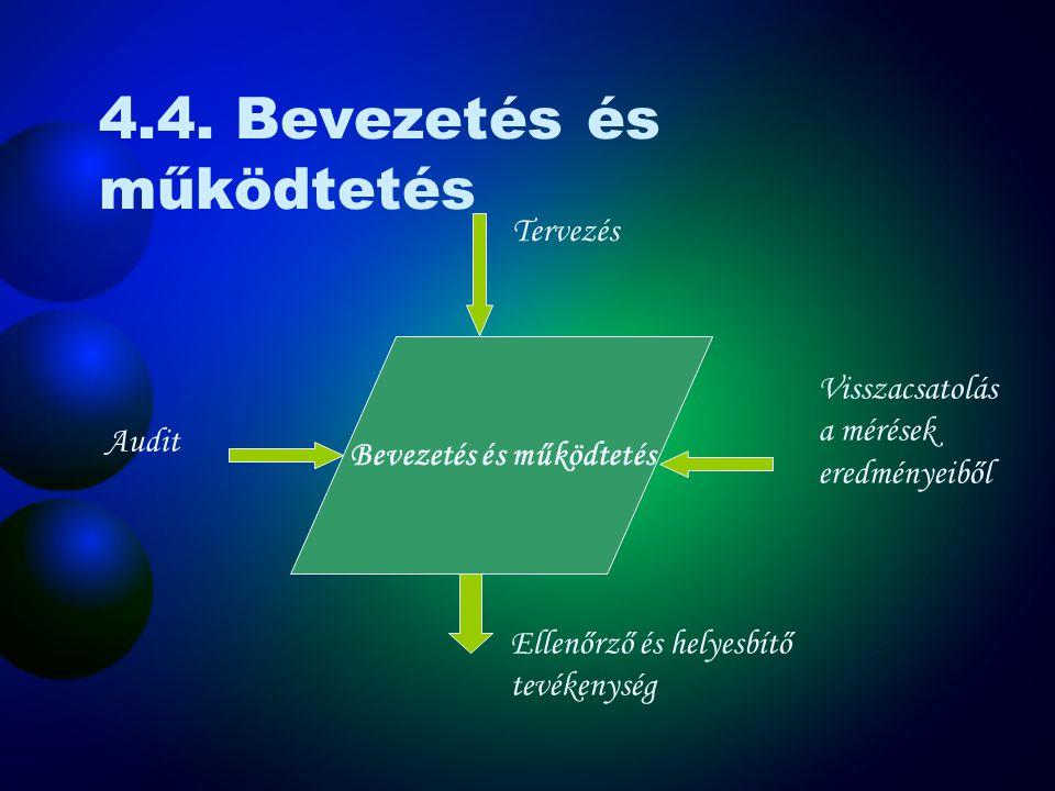 4.4. Bevezetés és működtetés