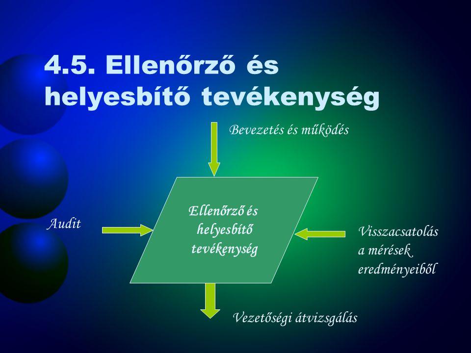 4.5. Ellenőrző és helyesbítő tevékenység