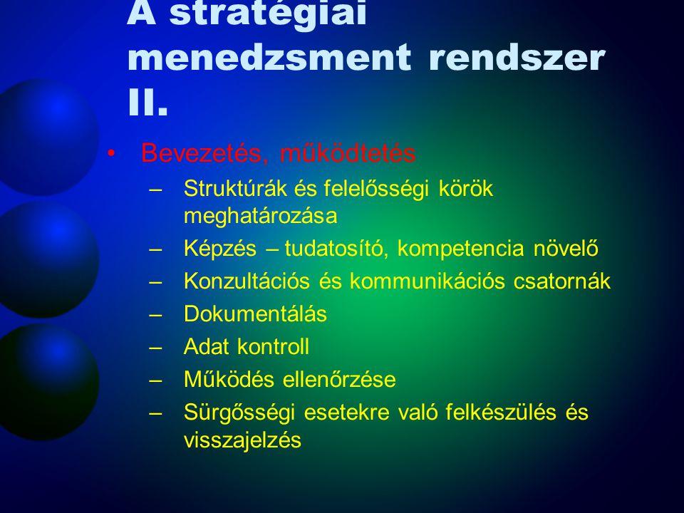 A stratégiai menedzsment rendszer II.