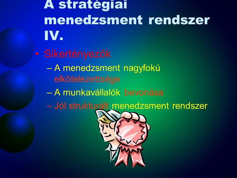 A stratégiai menedzsment rendszer IV.