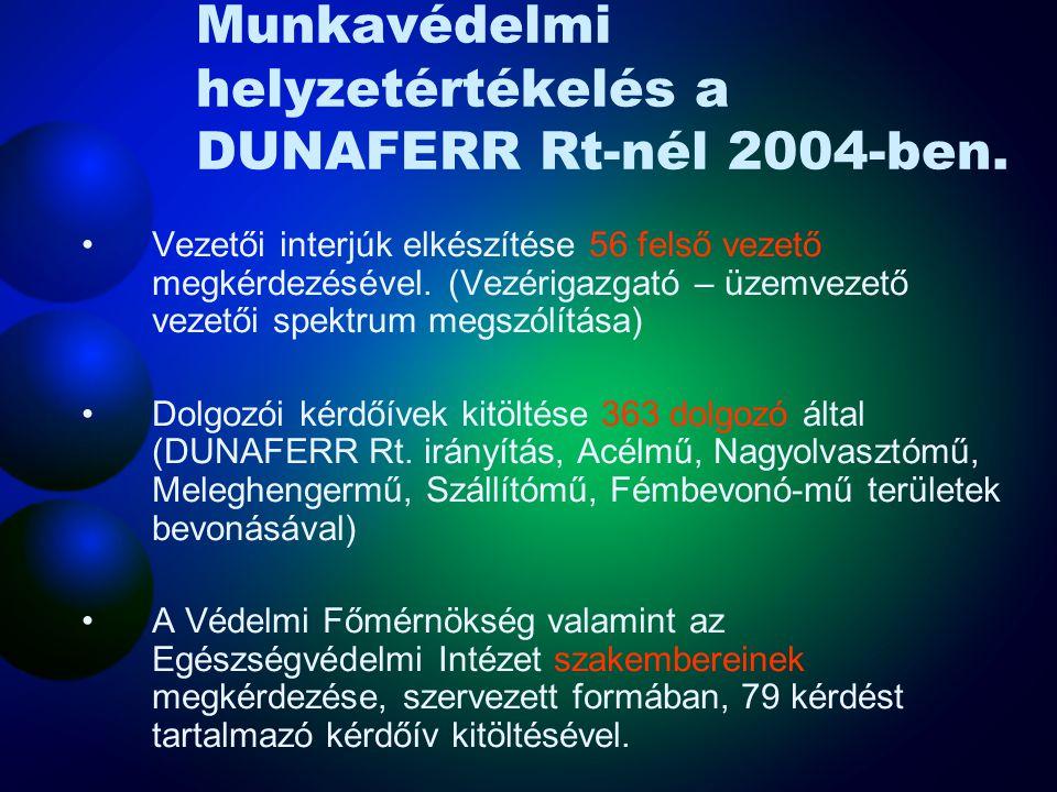 Munkavédelmi helyzetértékelés a DUNAFERR Rt-nél 2004-ben.