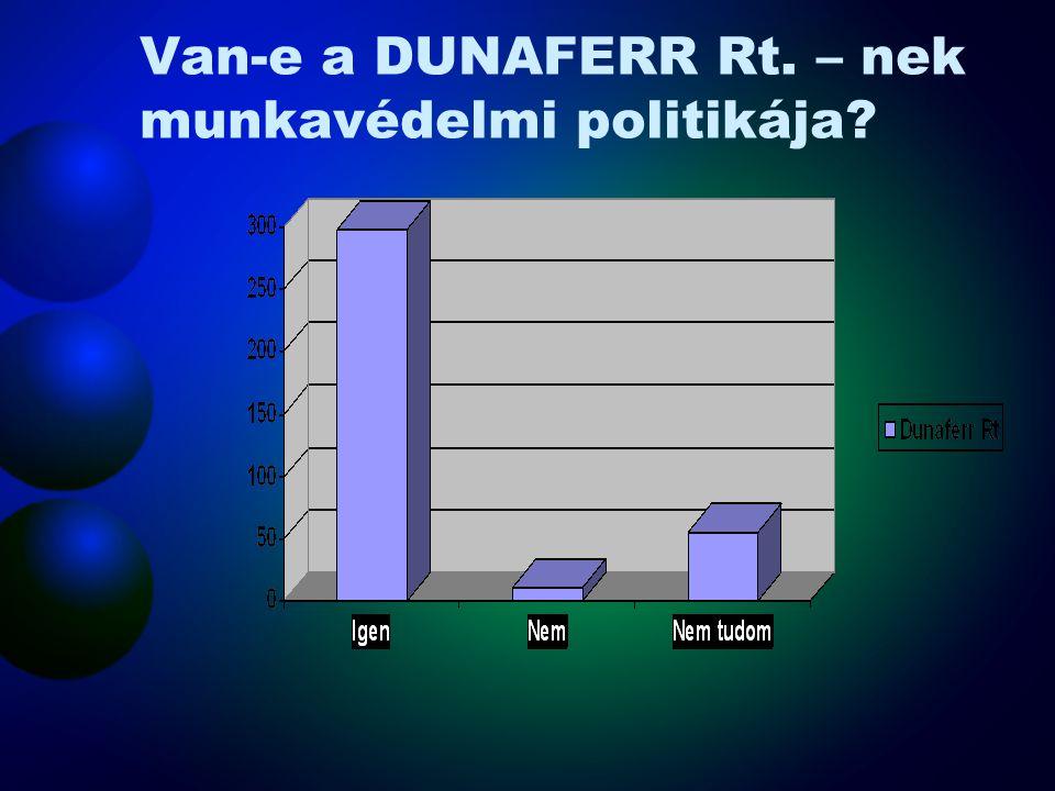 Van-e a DUNAFERR Rt. – nek munkavédelmi politikája
