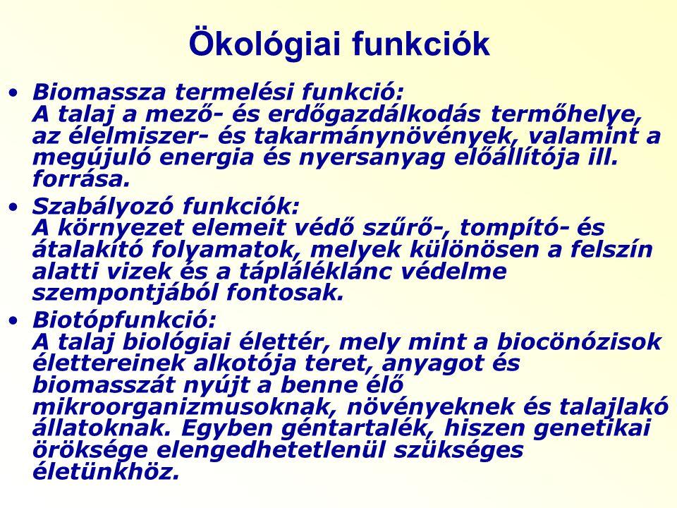 Ökológiai funkciók