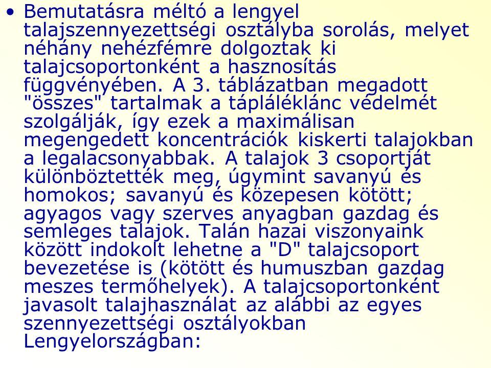 Bemutatásra méltó a lengyel talajszennyezettségi osztályba sorolás, melyet néhány nehézfémre dolgoztak ki talajcsoportonként a hasznosítás függvényében.