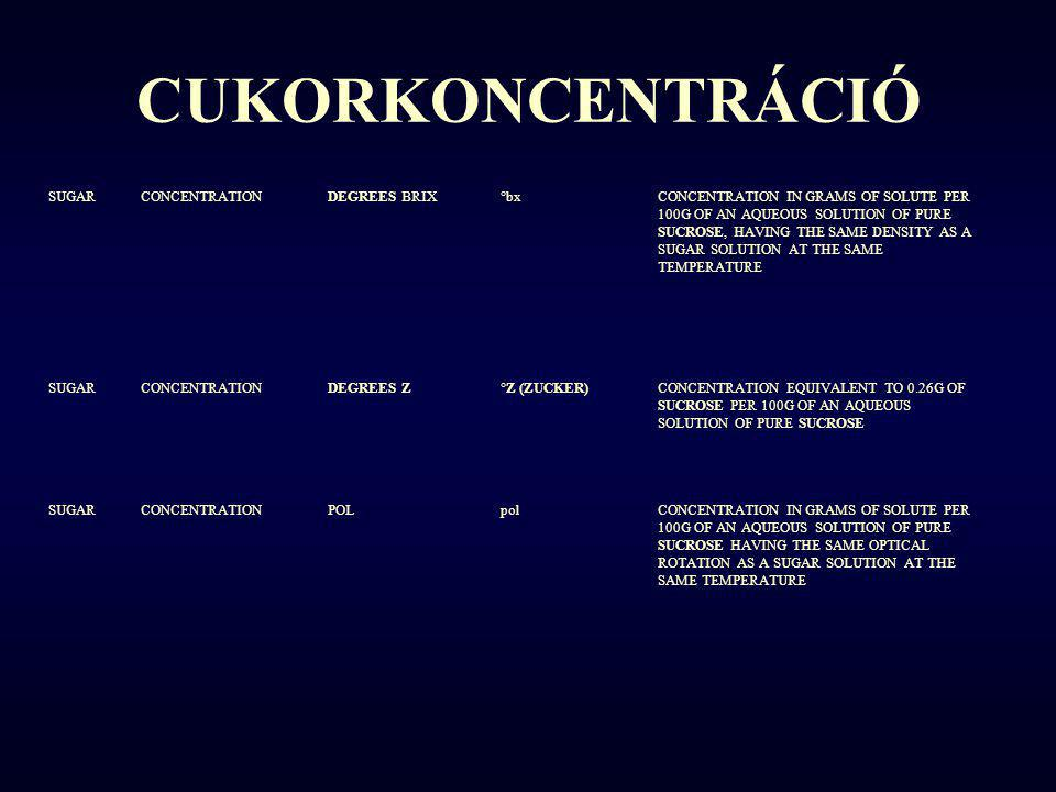 CUKORKONCENTRÁCIÓ SUGAR CONCENTRATION DEGREES BRIX °bx