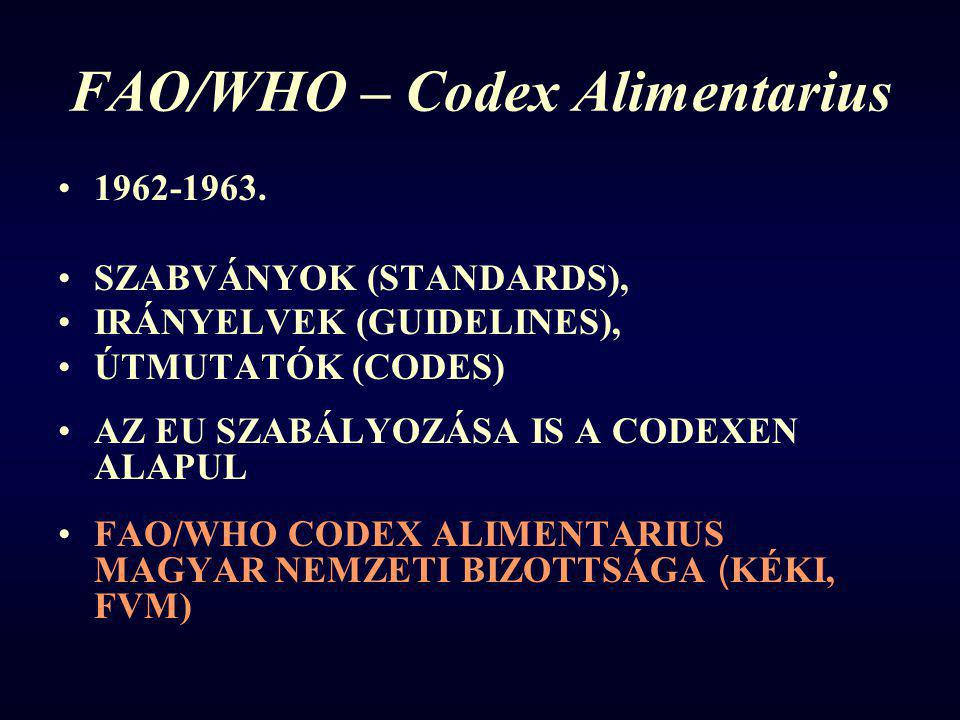 FAO/WHO – Codex Alimentarius