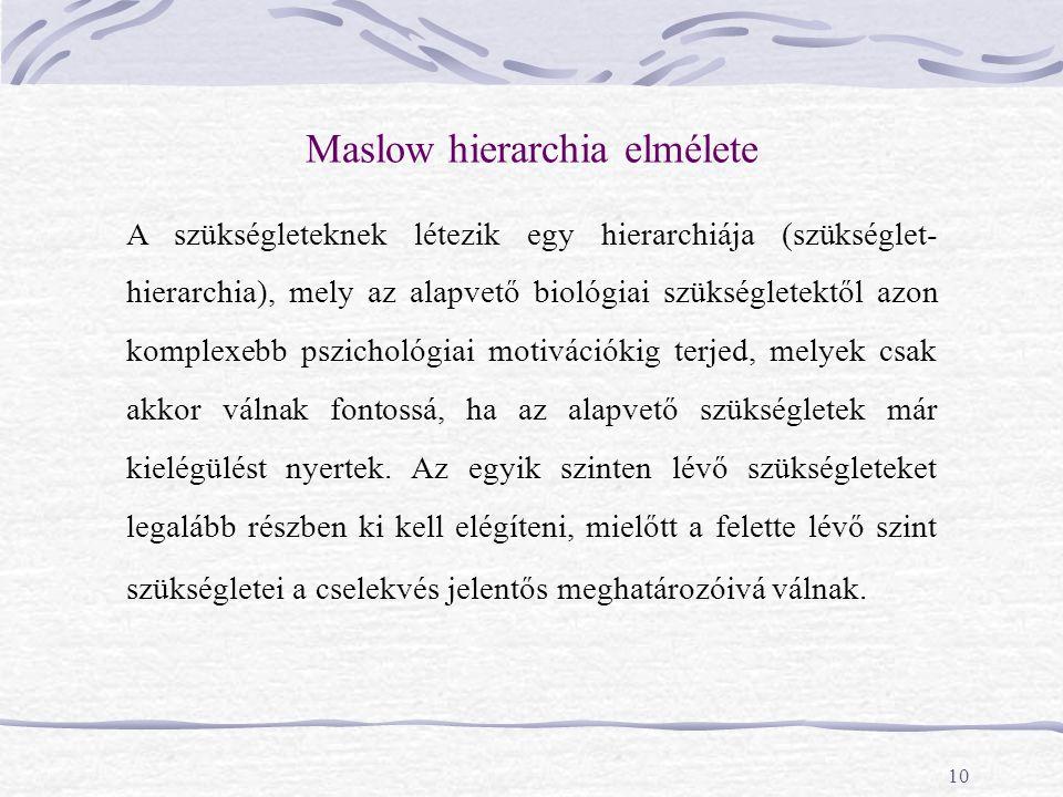 Maslow hierarchia elmélete