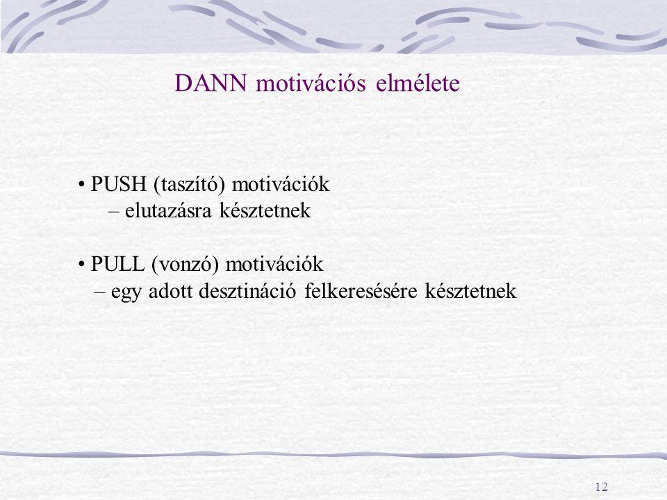 DANN motivációs elmélete