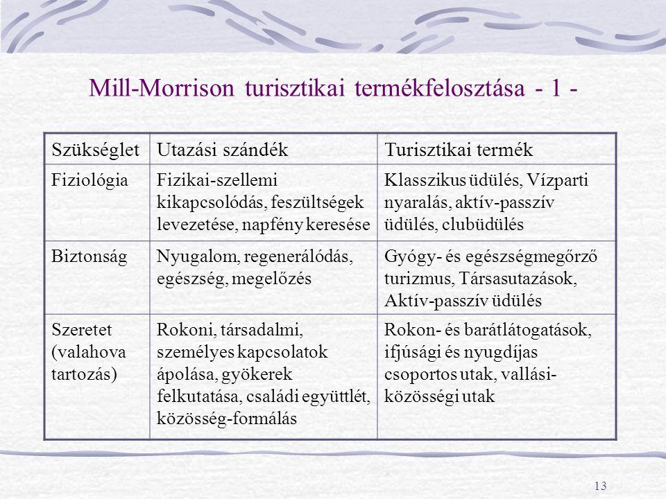 Mill-Morrison turisztikai termékfelosztása - 1 -