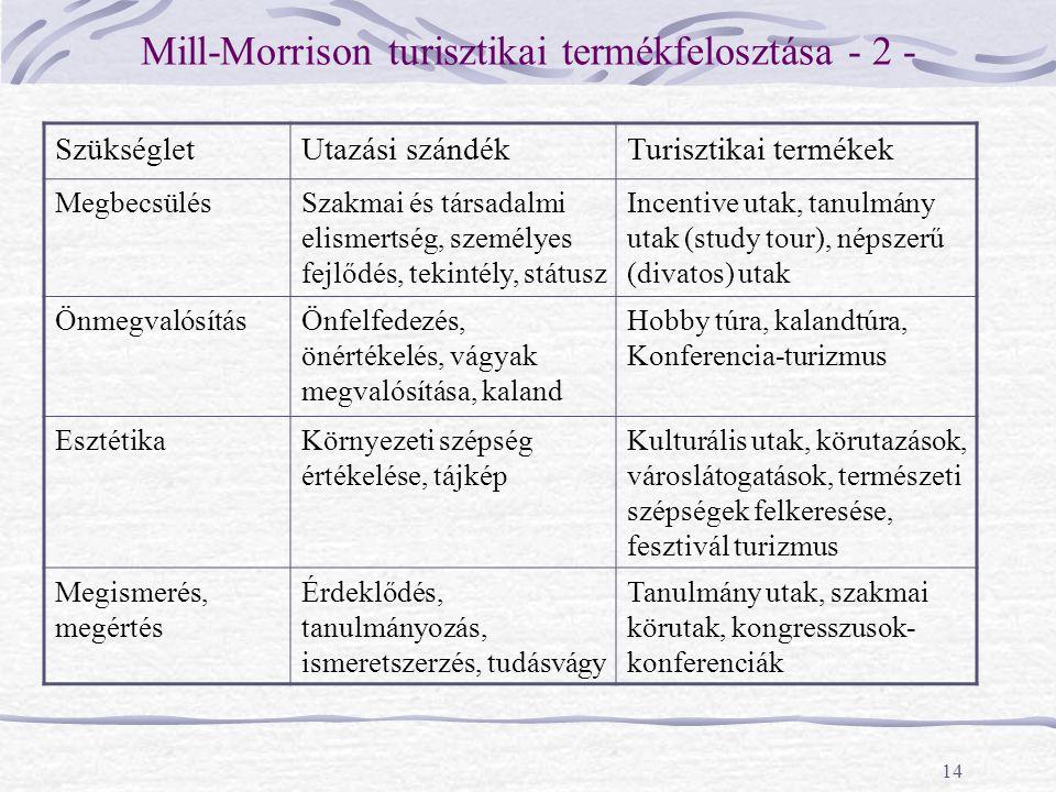 Mill-Morrison turisztikai termékfelosztása - 2 -