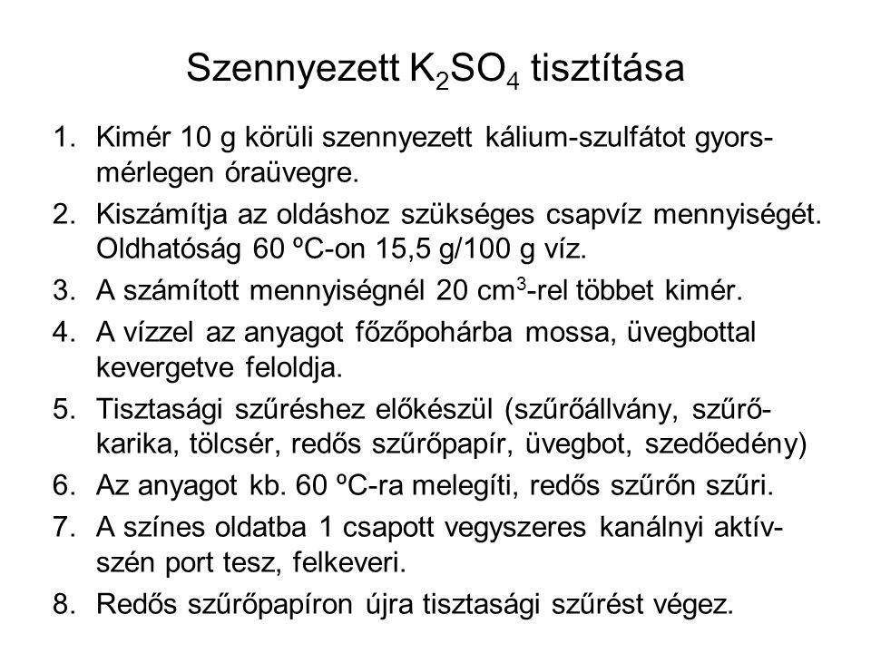 Szennyezett K2SO4 tisztítása