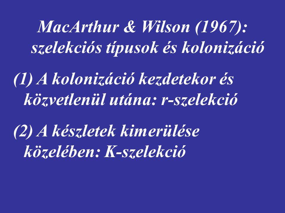 MacArthur & Wilson (1967): szelekciós típusok és kolonizáció