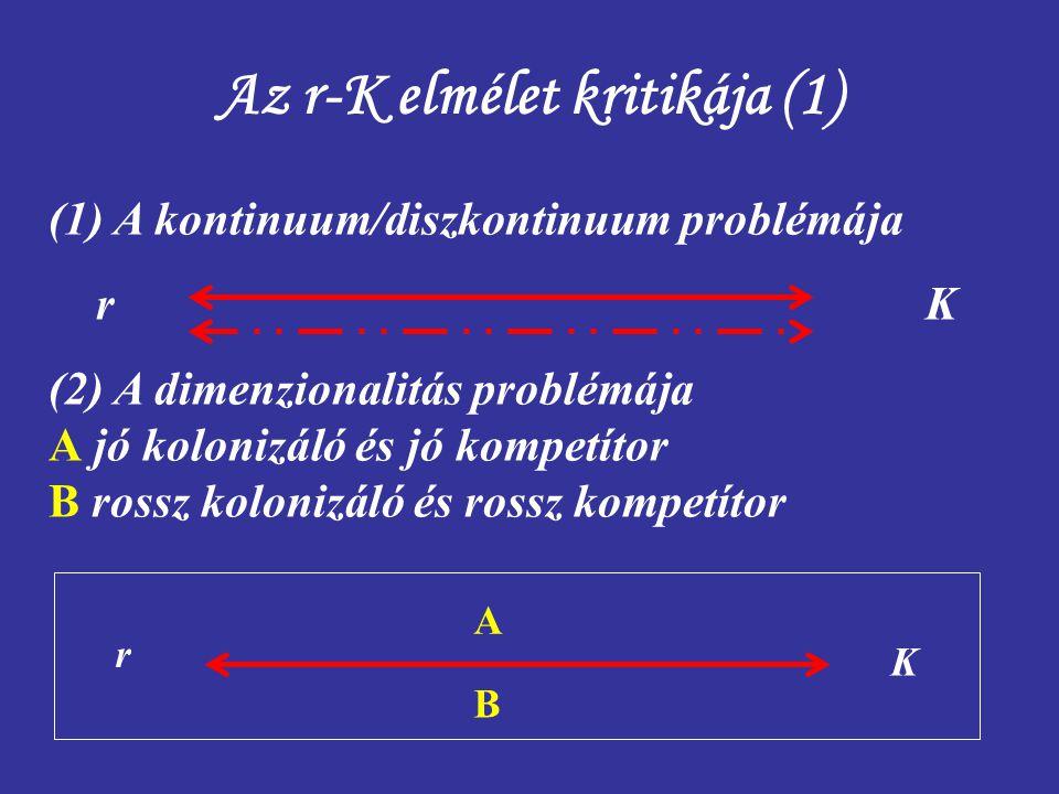 Az r-K elmélet kritikája (1)
