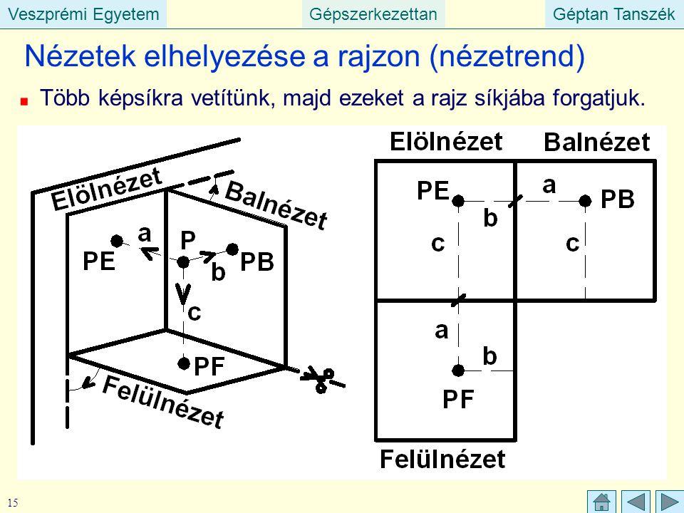 Nézetek elhelyezése a rajzon (nézetrend)
