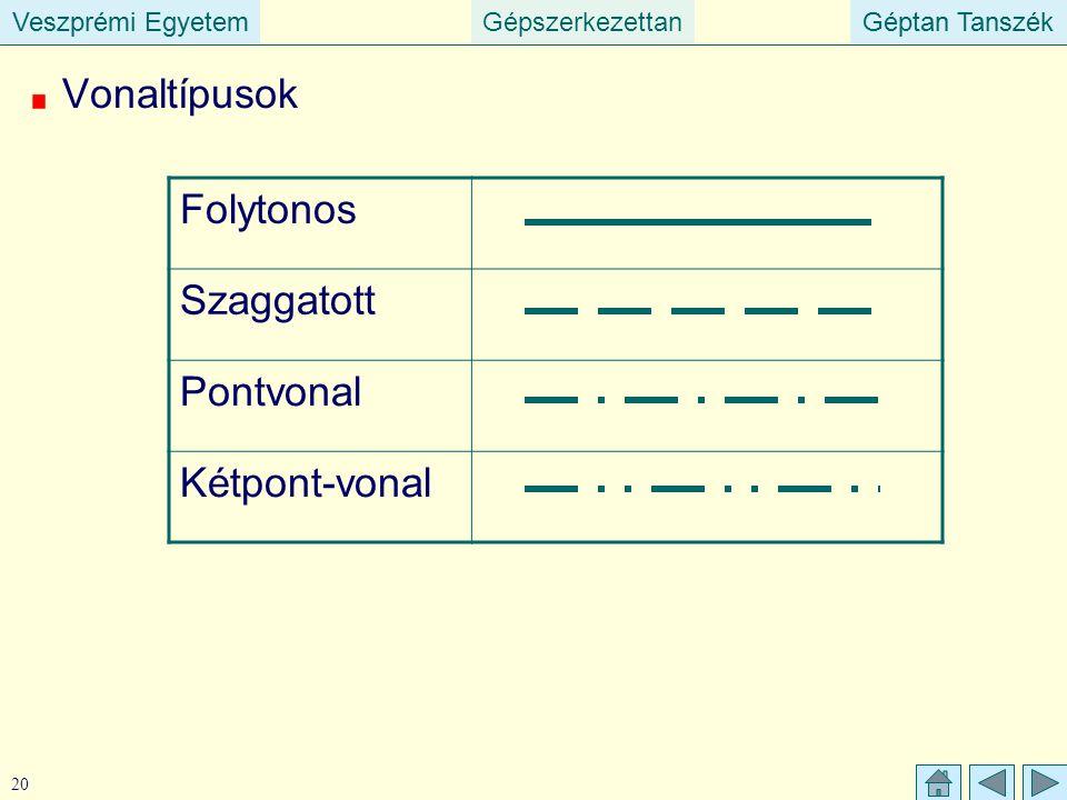 Vonaltípusok Folytonos Szaggatott Pontvonal Kétpont-vonal