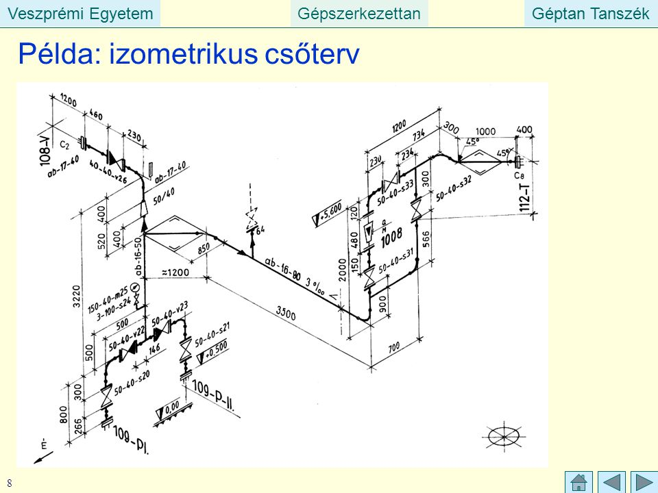 Példa: izometrikus csőterv