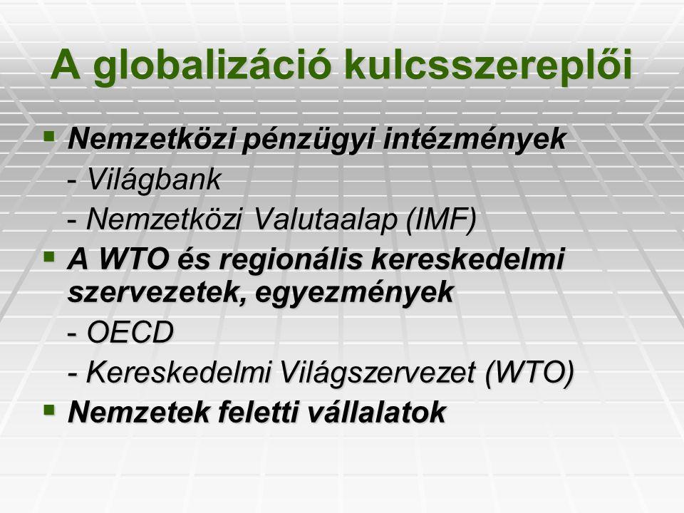 A globalizáció kulcsszereplői
