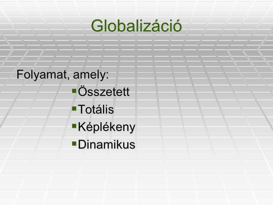 Globalizáció Folyamat, amely: Összetett Totális Képlékeny Dinamikus