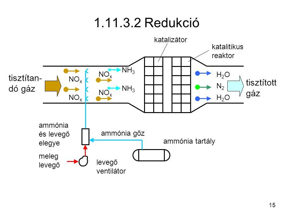1.11.3.2 Redukció tisztítan- dó gáz tisztított gáz katalizátor