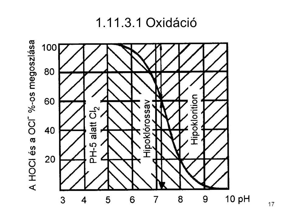 1.11.3.1 Oxidáció