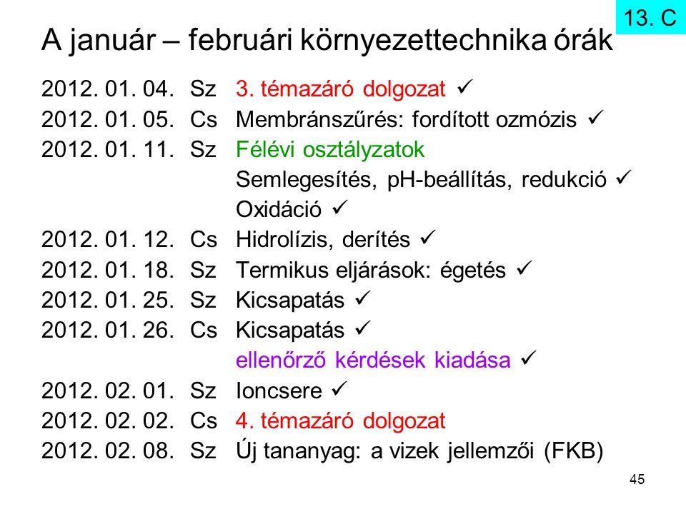 A január – februári környezettechnika órák