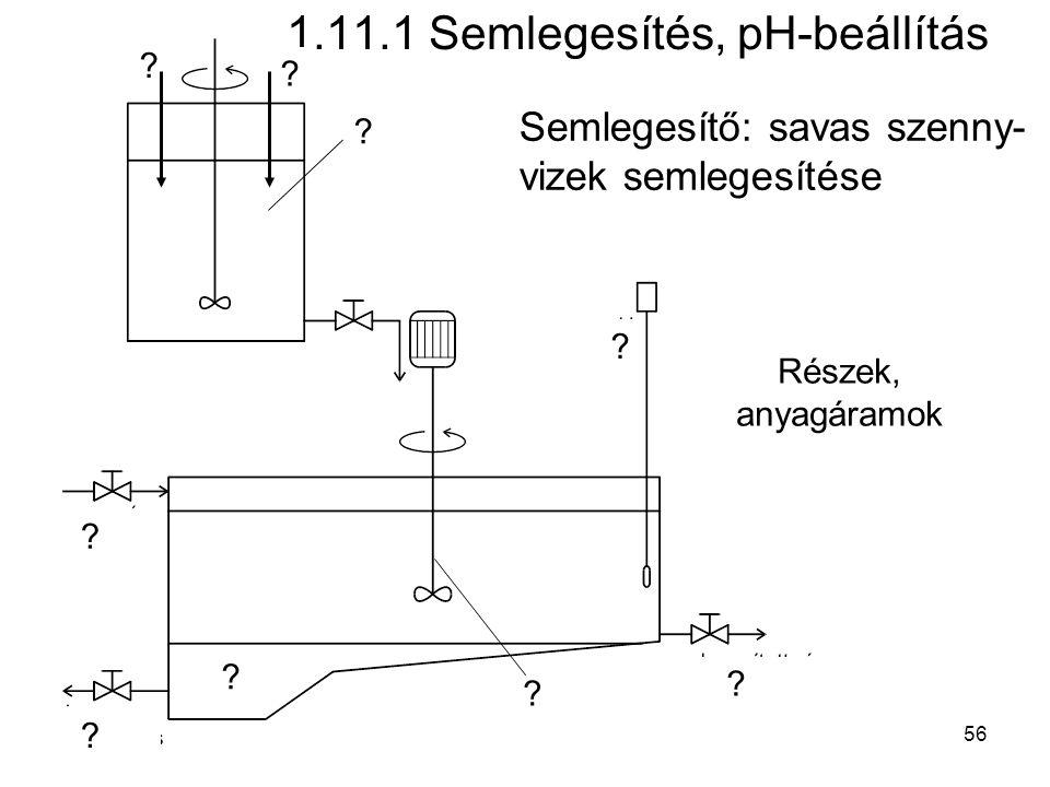 1.11.1 Semlegesítés, pH-beállítás