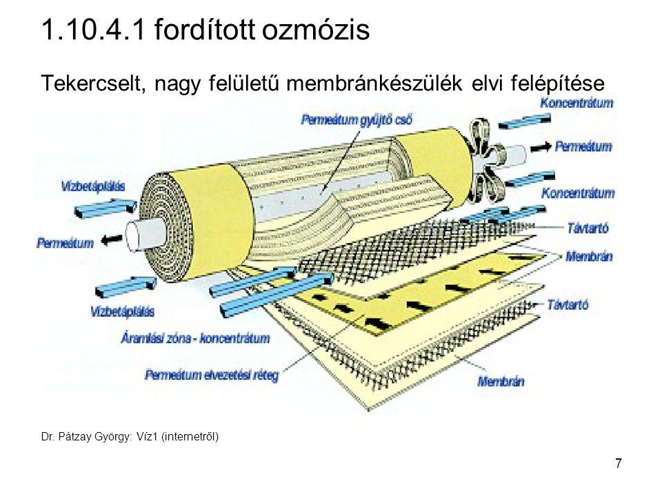 1.10.4.1 fordított ozmózis Tekercselt, nagy felületű membránkészülék elvi felépítése.