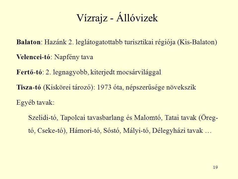 Vízrajz - Állóvizek Balaton: Hazánk 2. leglátogatottabb turisztikai régiója (Kis-Balaton) Velencei-tó: Napfény tava.