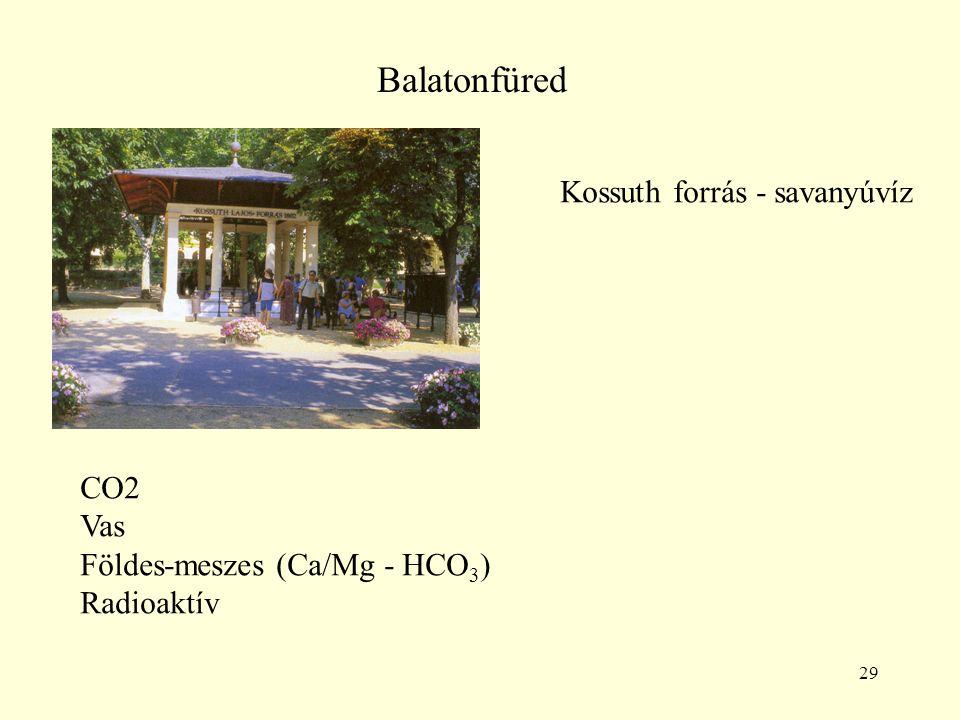 Balatonfüred Kossuth forrás - savanyúvíz CO2 Vas