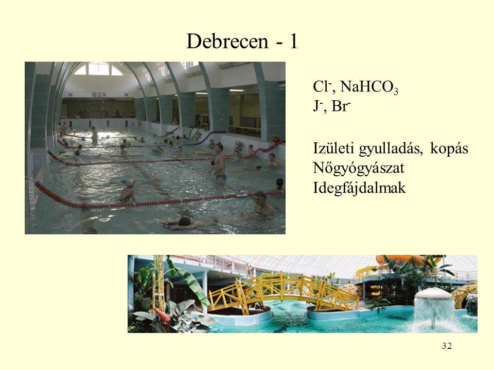 Debrecen - 1 Cl-, NaHCO3 J-, Br- Izületi gyulladás, kopás Nőgyógyászat