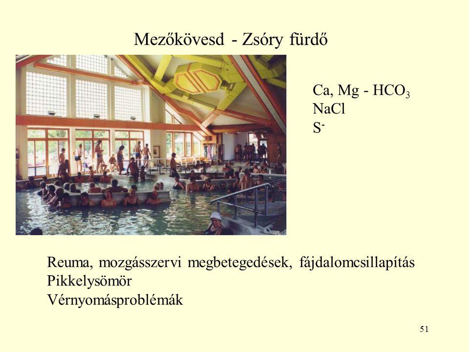 Mezőkövesd - Zsóry fürdő