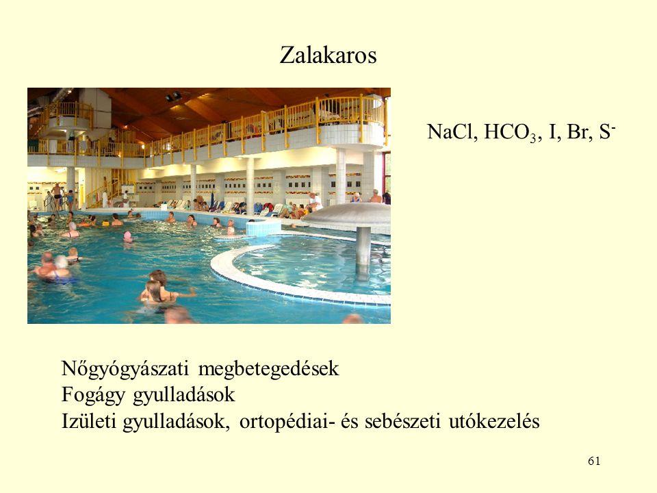 Zalakaros NaCl, HCO3, I, Br, S- Nőgyógyászati megbetegedések