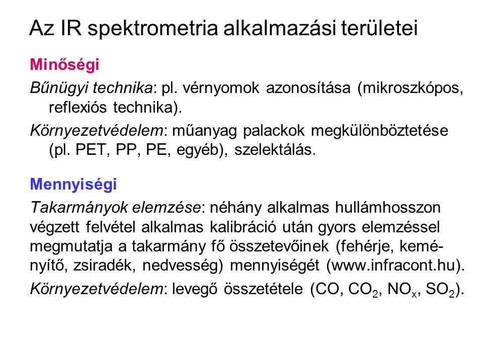 Az IR spektrometria alkalmazási területei