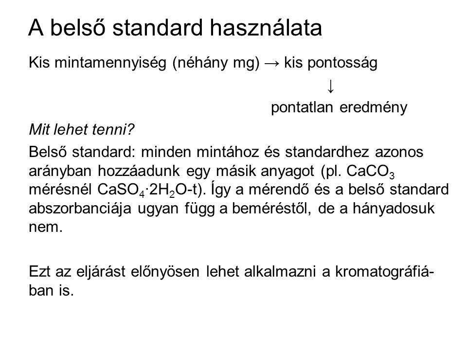 A belső standard használata