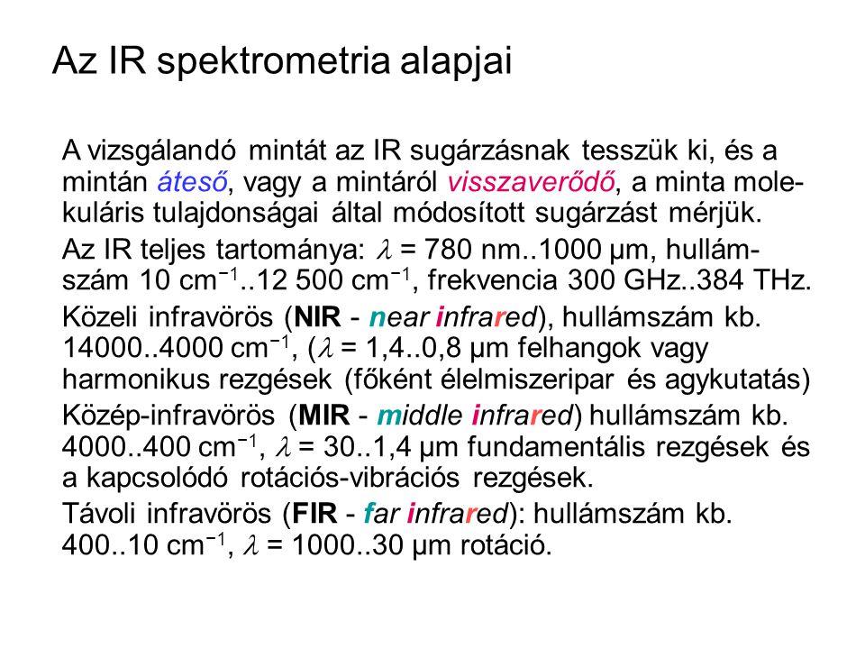 Az IR spektrometria alapjai