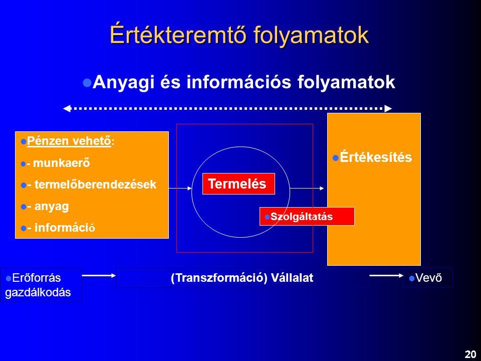 Értékteremtő folyamatok