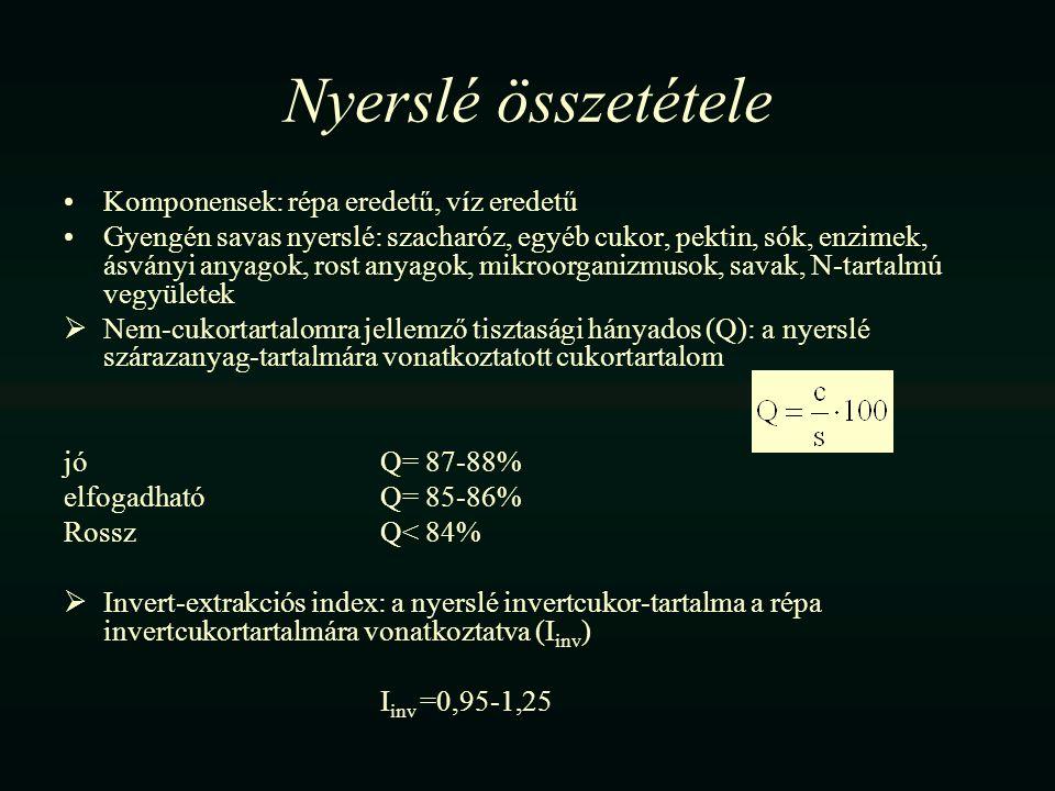 Nyerslé összetétele Komponensek: répa eredetű, víz eredetű