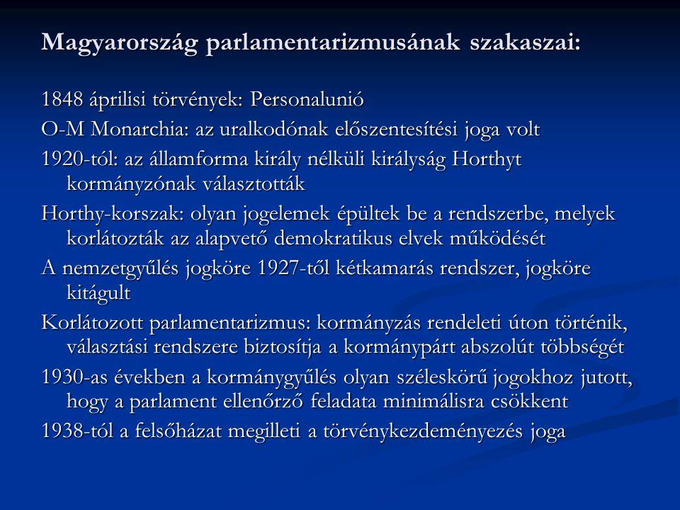 Magyarország parlamentarizmusának szakaszai: