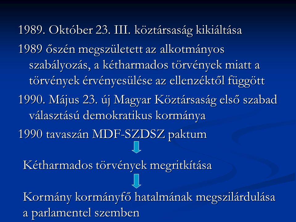 1989. Október 23. III. köztársaság kikiáltása