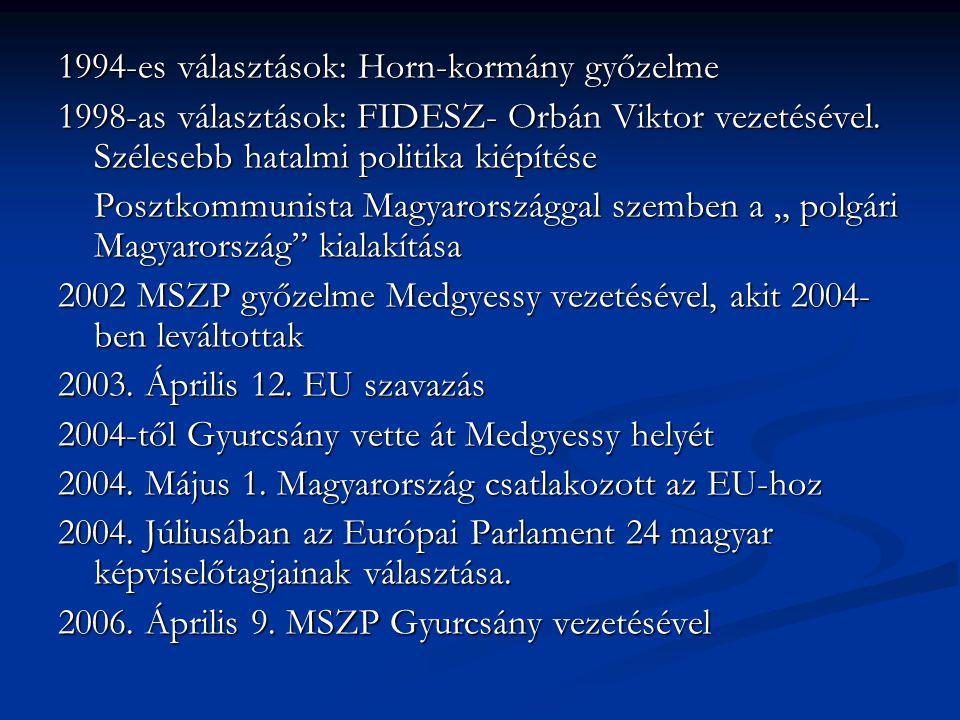 1994-es választások: Horn-kormány győzelme