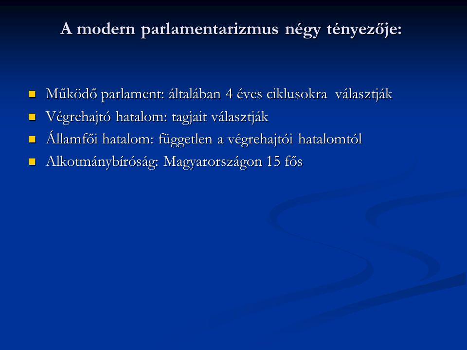 A modern parlamentarizmus négy tényezője: