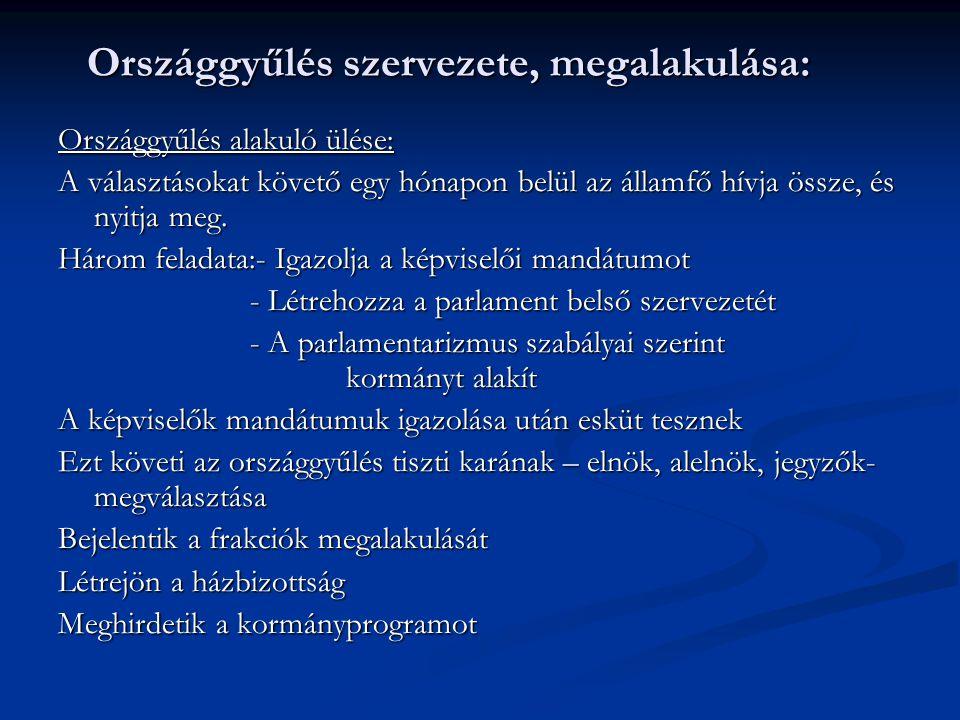 Országgyűlés szervezete, megalakulása: