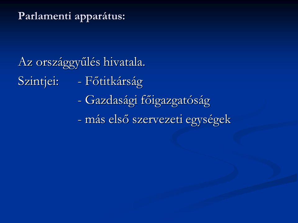 Parlamenti apparátus: