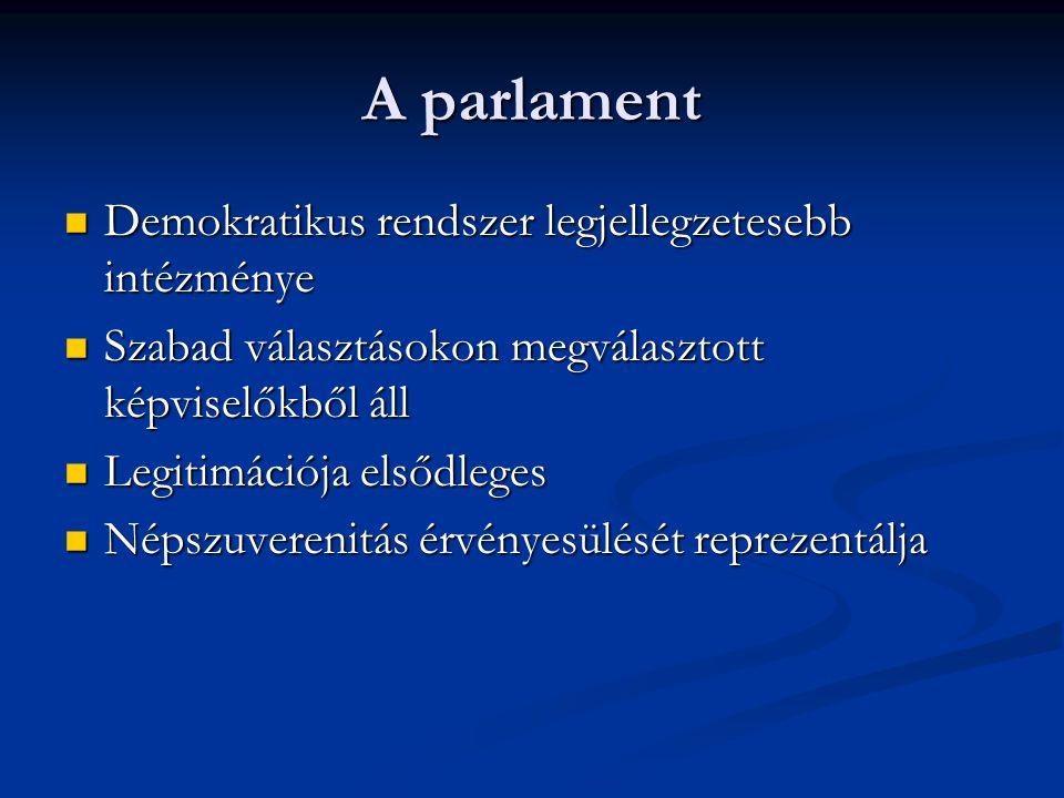 A parlament Demokratikus rendszer legjellegzetesebb intézménye